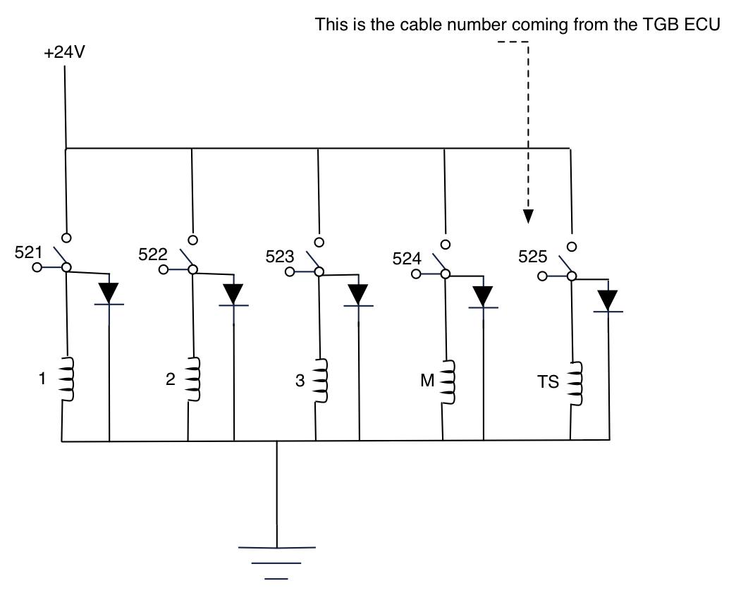 Ecu Schematics Auto Electrical Wiring Diagram Tgb Diagnosing The Transmission Anomaly